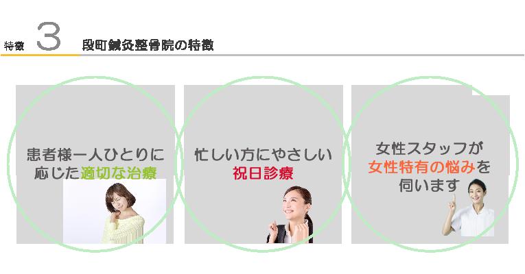 段町鍼灸整骨院の特徴